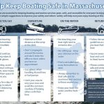 Massachusetts issues boating guidelines/regulations